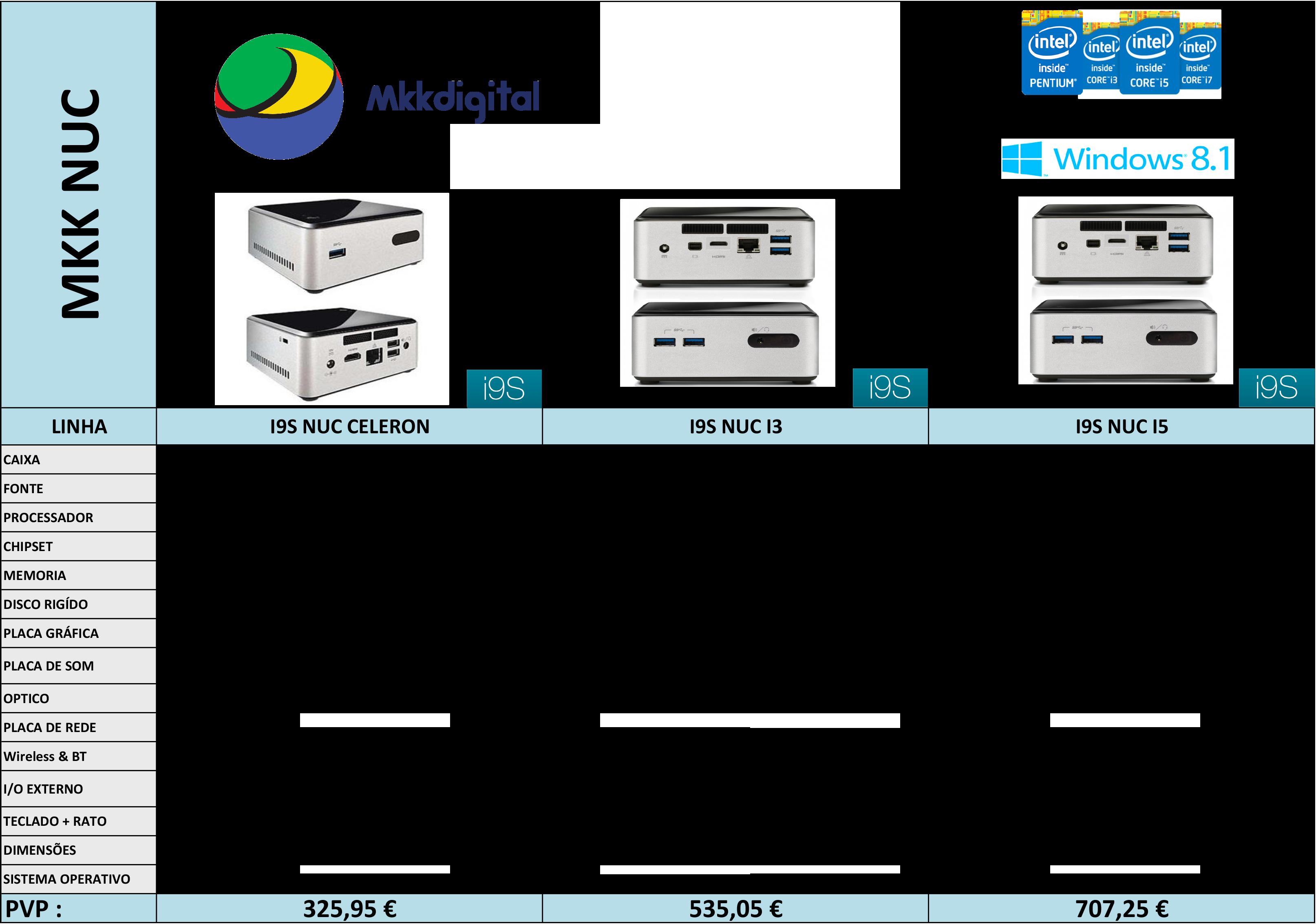 Tabela de Computadores I9S - Junho 20152