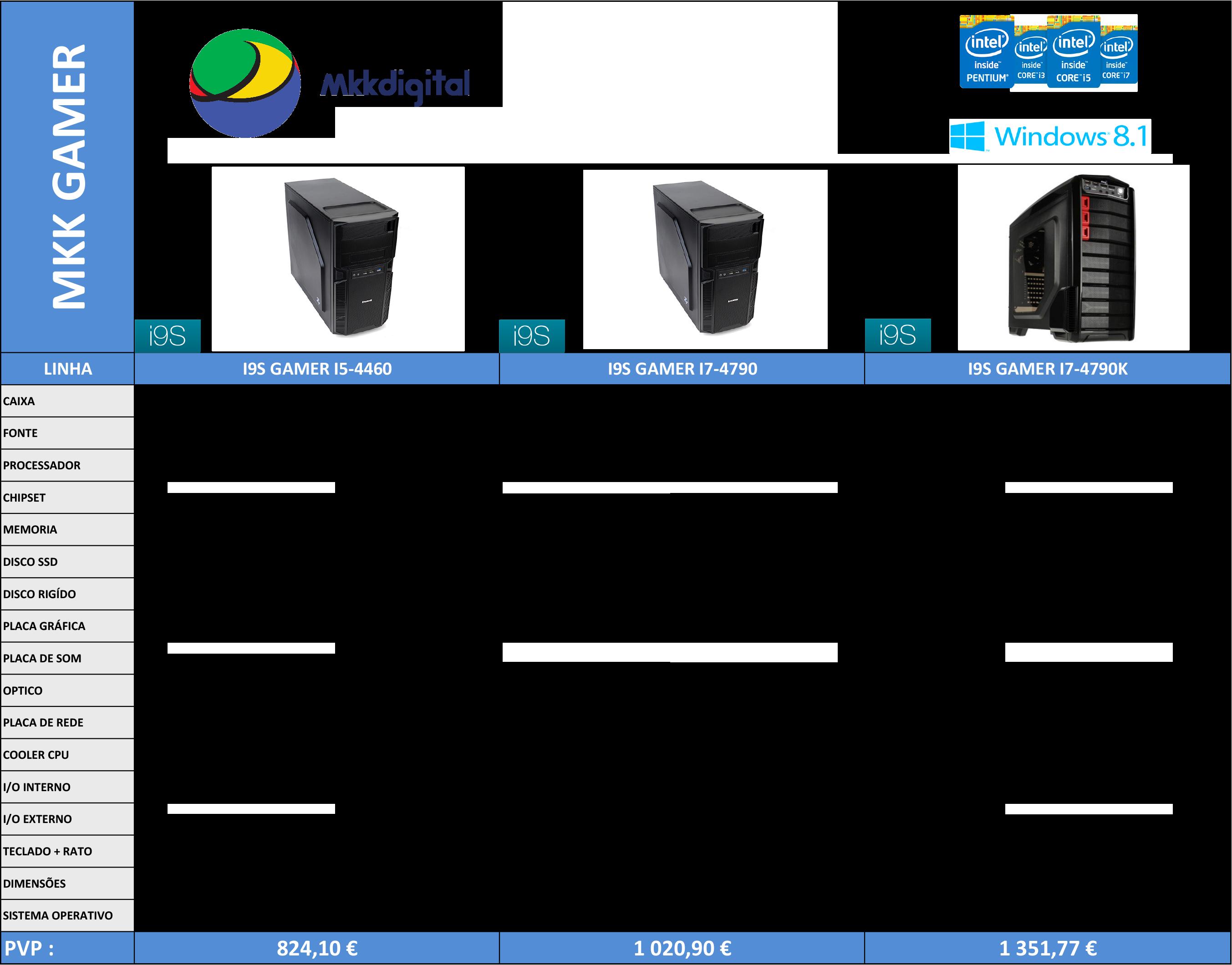 Tabela de Computadores I9S - Junho 20153