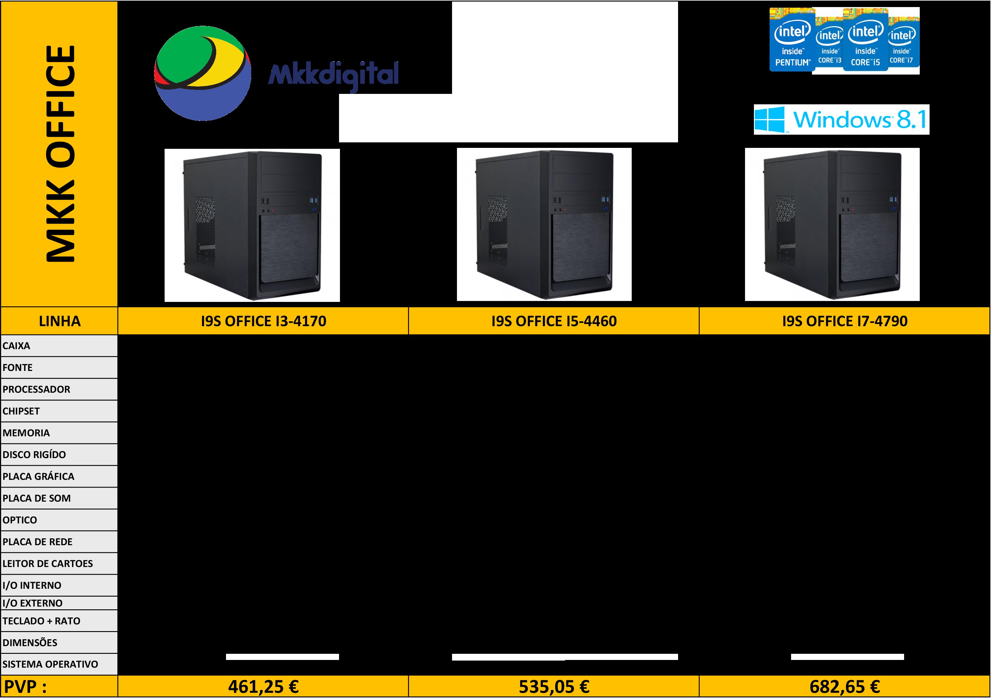 Tabela de Computadores I9S - Junho 20154